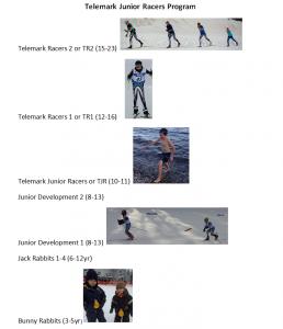 Telemark Junior Racers Program Overview