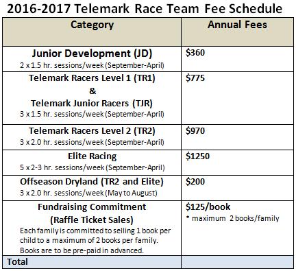 2016 17 Telemark Team Fees